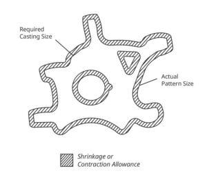 Fertigungstechnik und Industrie Bauteil-Zeichnung