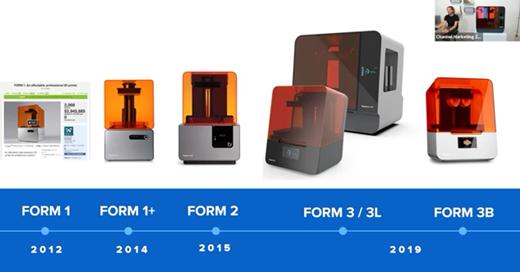 Form Drucker